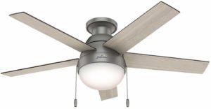 Bedroom Ceiling Fan Reviews